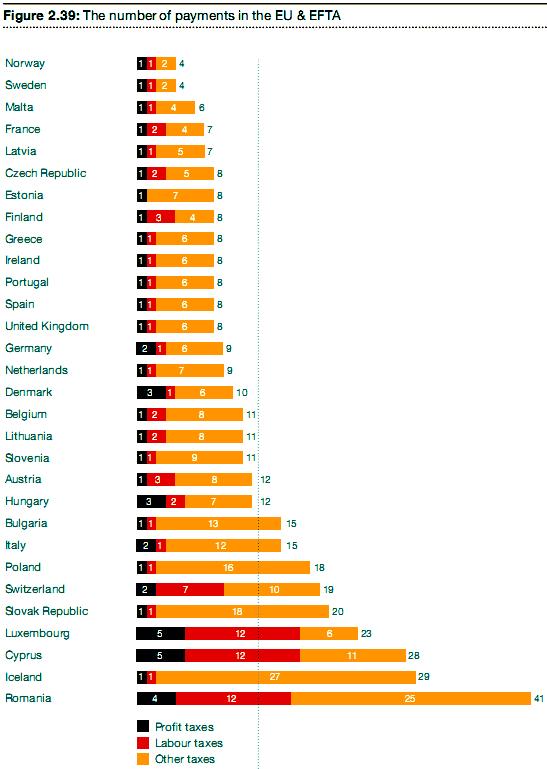 grafic numar plati firme romania